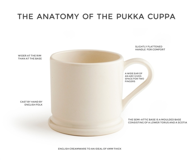 the-perfect-cup